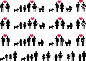 Quais os tipos de família existentes no Brasil?
